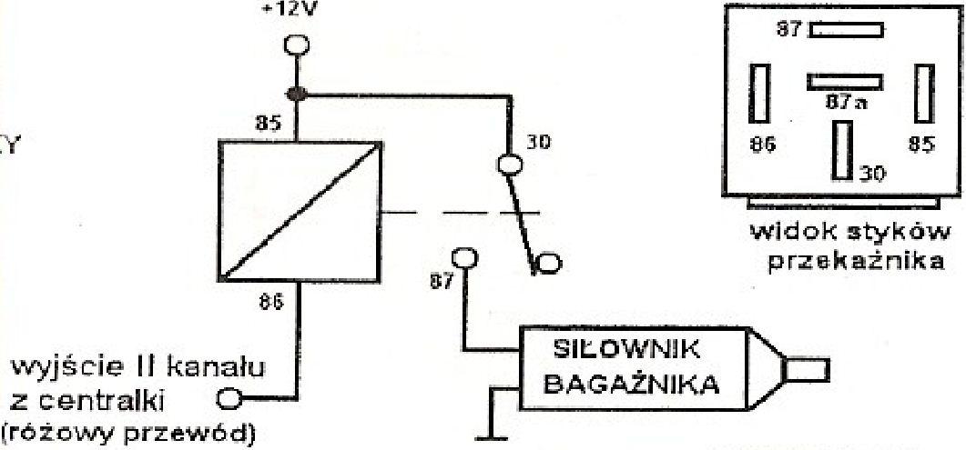 Pod��czenie centralnego zamka w tylnej klapie. (przeka�nik)