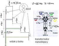 synfazowa antena poczwórny biquad