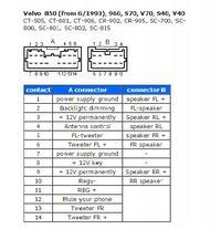 SC-805 Volvo - Brak sygnału 1 kanału w DIN 6 - czy mogę to obejść?