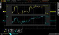 Zestaw dwudrożny - Scan Speak Illuminator + ZBIG MOSFET 3.0