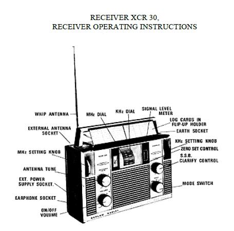 Barlow-Wadley XCR-30, XCR30 Instrukcja EN