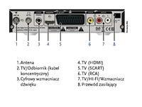Manta/Asus - Dźwięk z wykorzystaniem konwertera ?