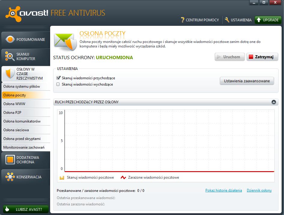 Почему антивирус аваст не работает