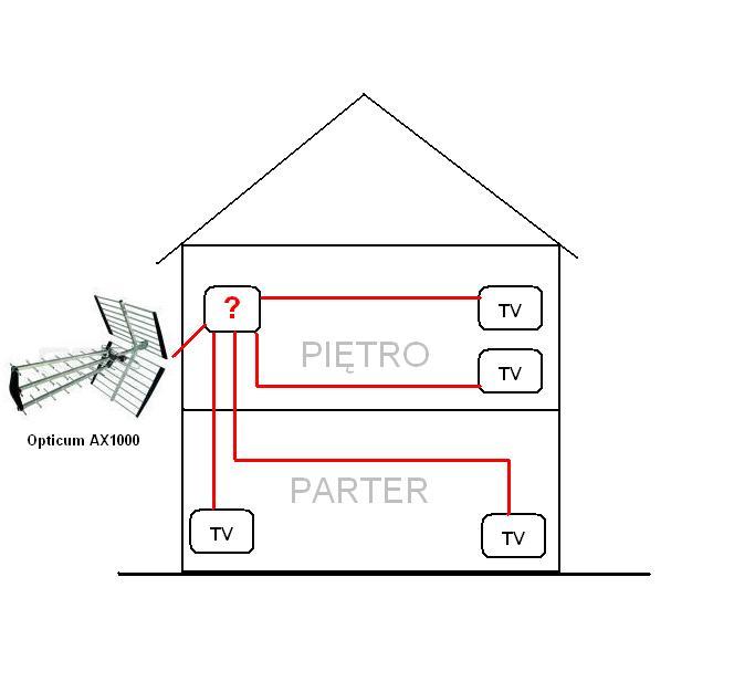 pomys� na prost� instalacj� DVB na 4 telewizory
