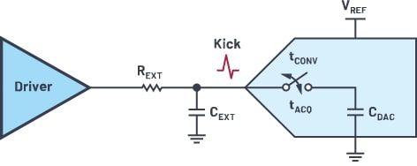 Rzadko zadawane pytania: Jak podłączyć sensor do ADC?