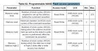 STM32F7 jak obliczyć Flash access parameters dla pamięci obsługiwanej przes FMC