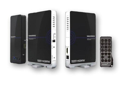 Przes�anie obrazu HDMI przez LAN