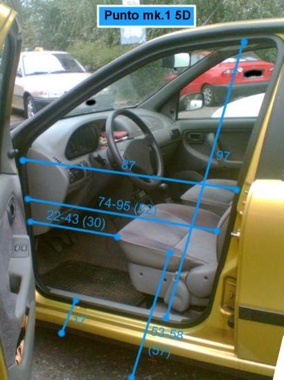 Jakie autko dla starszej osoby - kłopoty z wsiadaniem ?