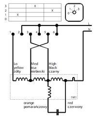 Silnik 3 biegowy jednofazowy 230V- sterowanie 2-biegowe