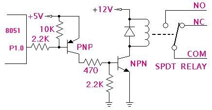 [ATmega8][AVR-GCC] Sterowanie przekaźnikiem [ZAPALARKA]