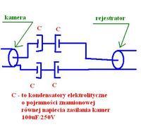 Słaba jakość obrazu - długi kabel koncentryczny