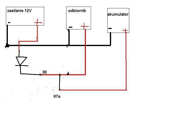 Podtrzymanie bateryjne przepływowego, gazowego piecyka
