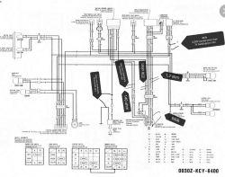 Honda xr 600 - Przewijanie cewek statora