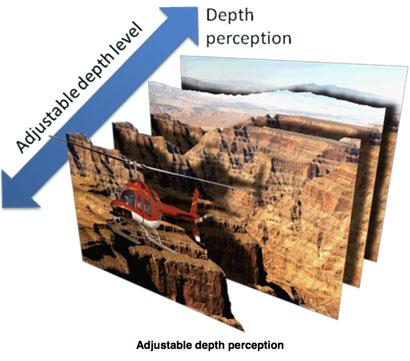 Chip do konwersji obrazu z 2D do 3D w urz�dzeniach mobilnych