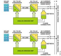 Izolowany układ do pomiaru prądu w instalacjach fotowoltaicznych