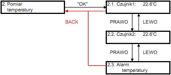Uk�ad nad��ny za s�o�cem, ATMEGA16, LCD, ds18b20,L298, PWM, ADC