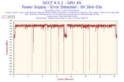 Reset Komputera /A10 7700K, GA-G1 A88X