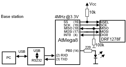 Rf Printed Circuit Board together with Construire Transmetteur Rf Facile besides Circuitsrf additionally Lm384 5w Audio Power  lifier Schematics Specs Features And Application additionally Led Light Circuit Design. on simple fm receiver circuit