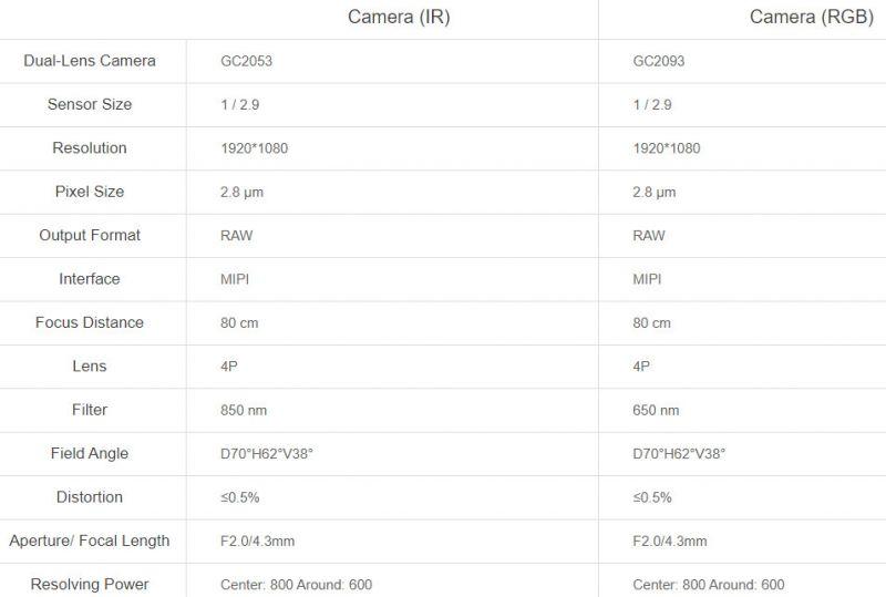 Kamery AI Firefly CAM-C1109S2U i CAM-C1126S2U
