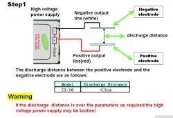 Wytworzenia pola elektrostatycznego, układ WN