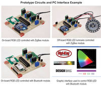 Sterowanie diod High Power RGB LED