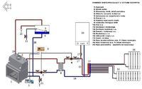 Współpraca kominka i pieca gazowego