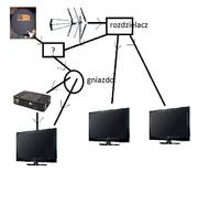 Po��czenie 2 anten i 3 TV.