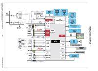 TV LG 47LM670S-ZA - przerywają wejście HDMI
