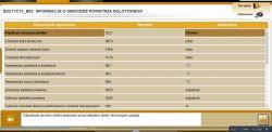 C4 II 1.6hdi 92kM - Elektrozawór turbiny