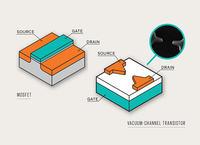 Tranzystory pr�niowe szans� na dalszy rozw�j i miniaturyzacj� elektroniki