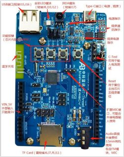 AB32VG1 - płytka prototypowa z AB5301A Bluetooth RISC-V MCU, RT-Thread RTOS