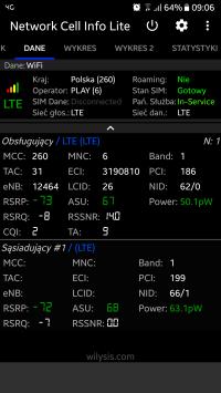 Przejście z Neostrady na internet LTE Plus