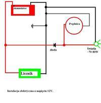 Skuter, Piaggio Zip/Hexagon, nadmiernie obciążona instalacja elektryczna.