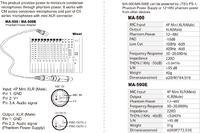 Tani adapter 4pin mini XLR do 3pin XLR (duży) - gdzie kupić/jak zrobić?