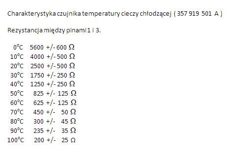 Golf 3 1,9 TDI 1Z - Błędne wskazania wskaźnika temperatury płynu chłodzącego