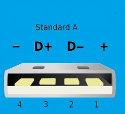 Jak naprawić usb ethernet adapter - urwana końcówka
