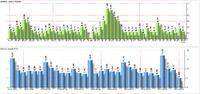 Visual Studio 2010 - rysowanie wykresów
