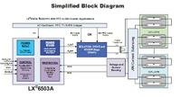 Samsung LE55C650 - zasilacz BN44-00342A uszk.tranzystory 16N50