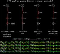 500VA sine wave inverter , problem in HBridge and filter designing