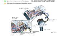 VW Passat 2.0 TSI - Wypadanie zapłonów