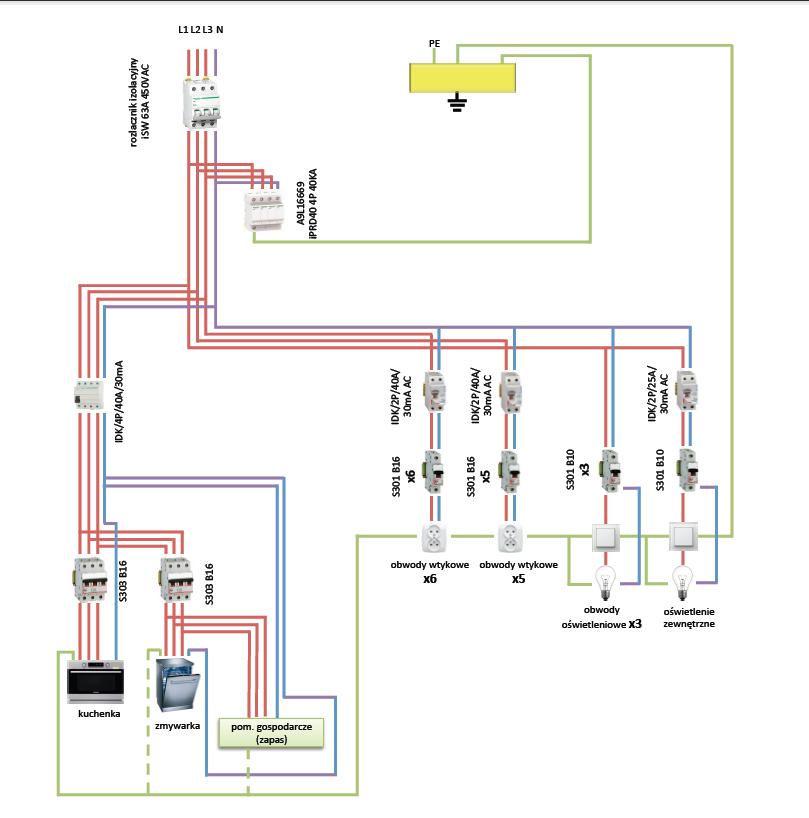 Znalezione obrazy dla zapytania plan instalacji elektrycznej