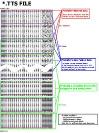 Panasonic Viera i zdekodowanie/odszyfrowanie nagrań z HDD USB