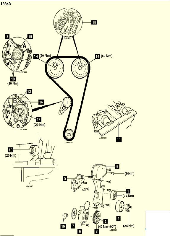 Ford Fokus 1 6 Benz 99 Rok Ustawienie Rozrzadu Elektroda Pl
