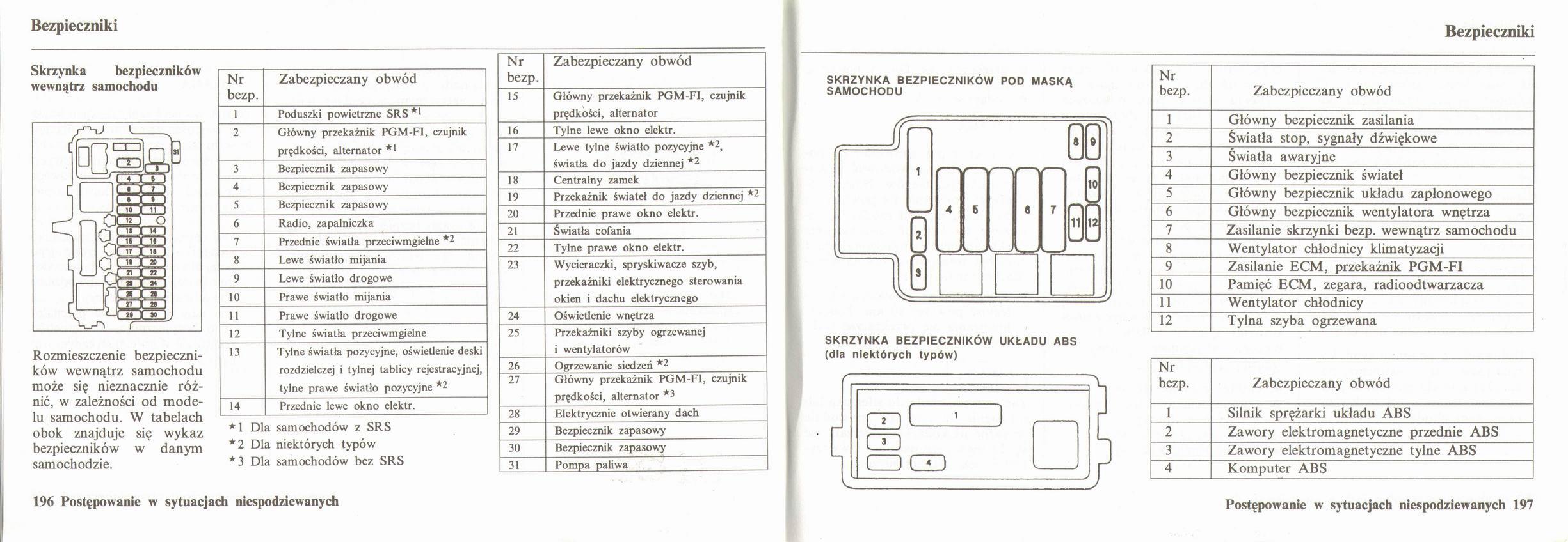 Opis Bezpiecznik 243 W Honda Civic 1 4 6 Generacji 1998 R