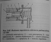 Brava 1,6 Listwa wtryskowa - regulator ciśnienia?