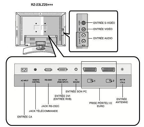 LG RZ-27LZ55 - regulacja głośności