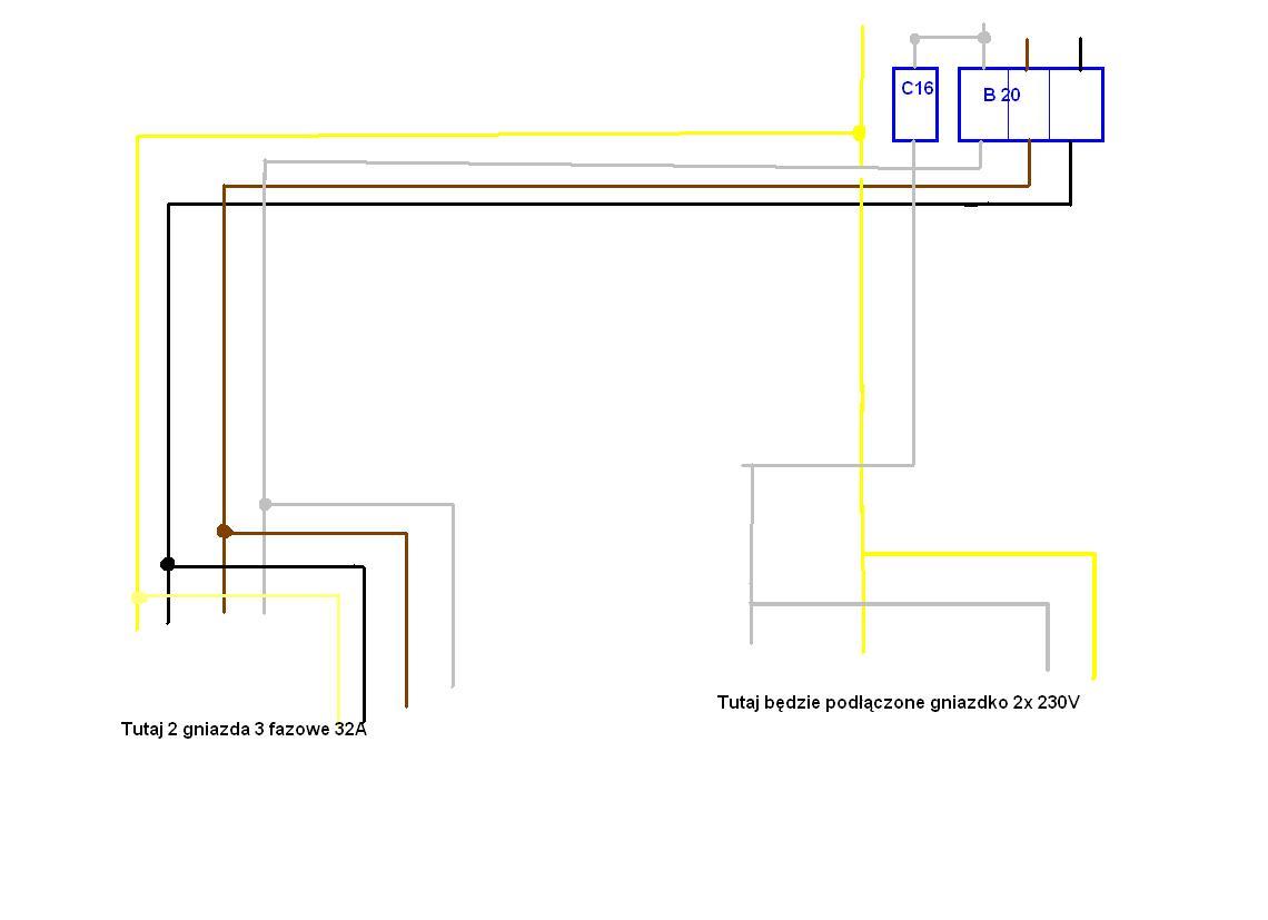 3 sposoby podłączenia do sieci elektrycznej