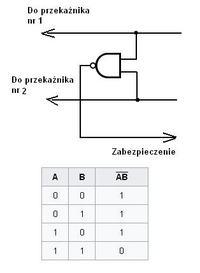 Bojler, PV i dwie grzałki