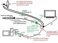 TLA-210 - prośba o opinię dot. schemat instalacji DVB-T z 2 odbiornikami