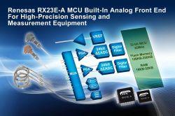 Nowe superprecyzyjne analogowe AFE w nowoczesnych mikrokontrolerach od Renesasa